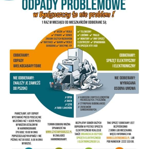 Odpady problemowe – w Bydgoszczy to nie problem !